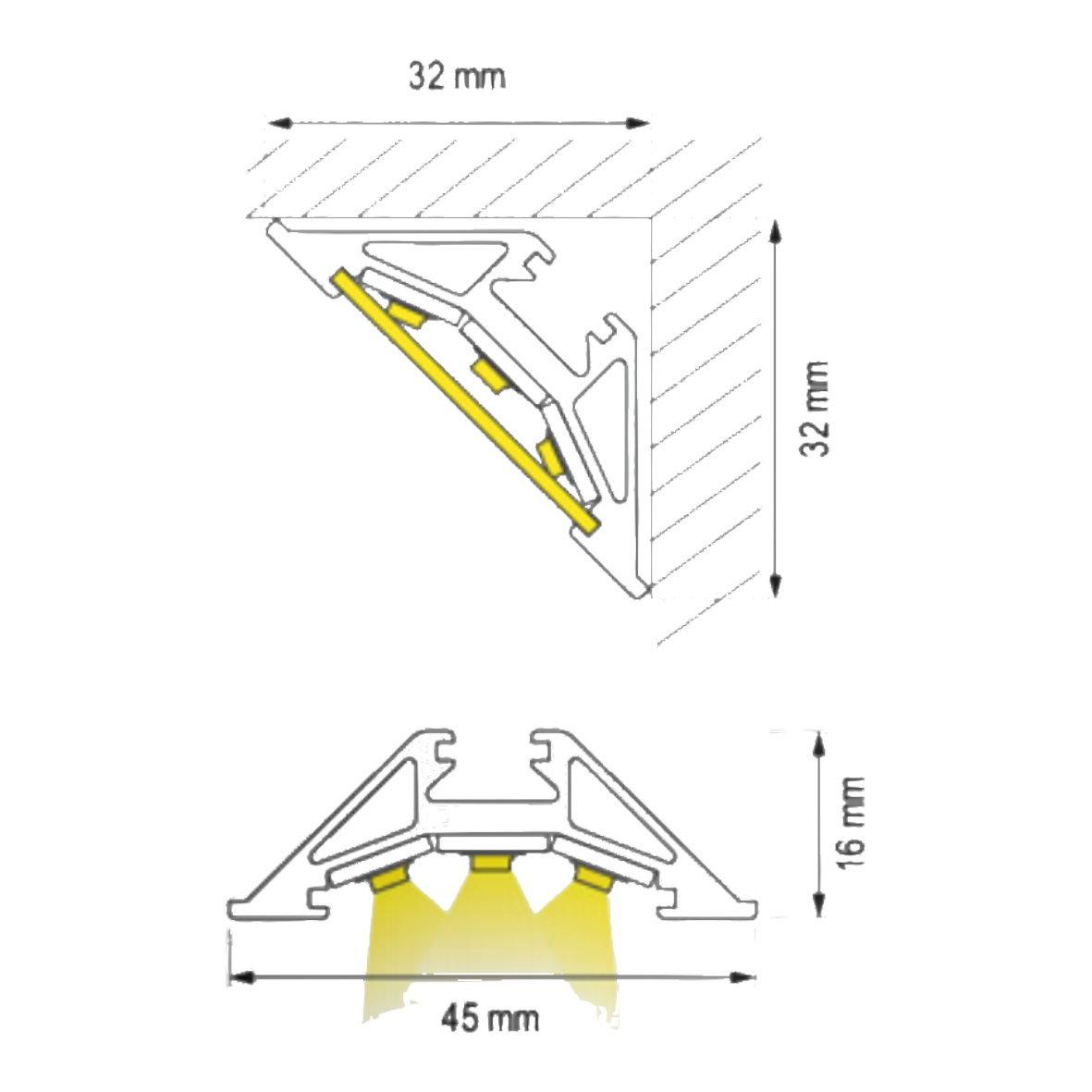 aufbau alu eck profil leiste 2m 3 reihig abdeckung endkappe f r led band 706752180662 ebay. Black Bedroom Furniture Sets. Home Design Ideas